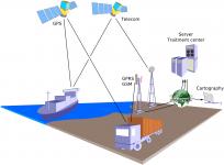 Seguimiento de mercancías electrónicas en reciclaje